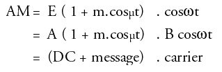 Mathematical equation of AM